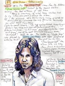Σκίτσο του Berry Van Boekel από το blog Top 100